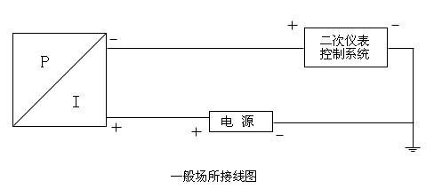 远传压力表 大功率电接点压